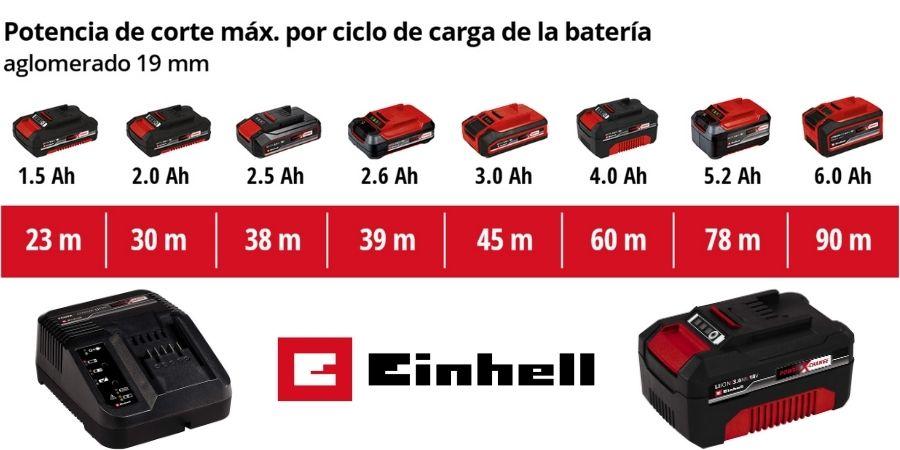 baterias einhell para sierras circulares