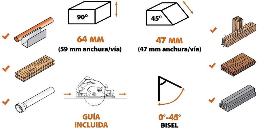 Caracteristicas de la Sierra Eléctrica R185CCSX